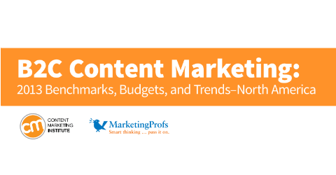 B2C Marketers Heavily Invest in Content Marketing, and Other Useful Stats